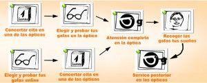 presbicia-gafas-es